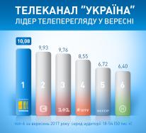 Kanal_Ukraina _sept